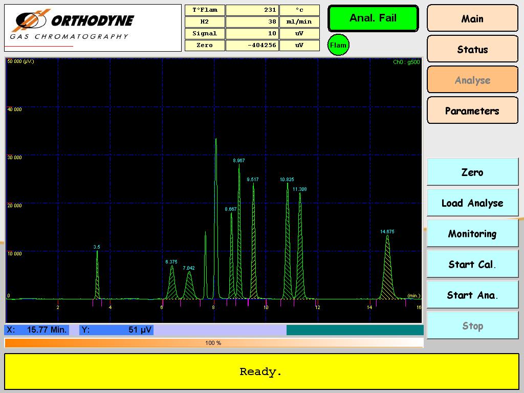 Fid Gas Chromatograph Orthodyne Gas Chromatography